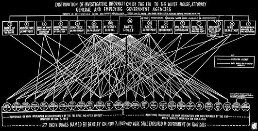 File:FBI-Chart-Web.png