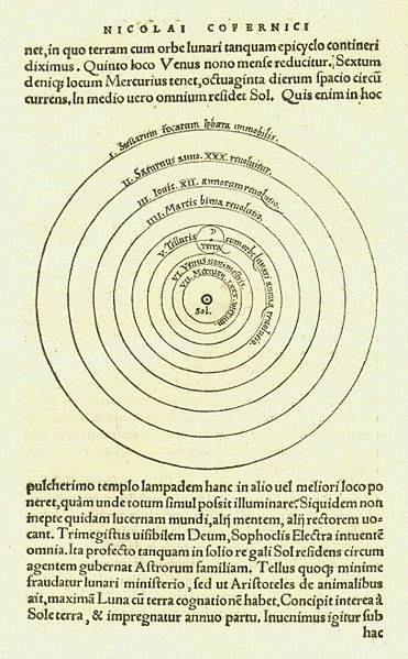 Copernican model from book.jpg