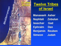 Twelve Tribes of Israel.JPG