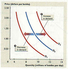 Demand curve.jpg