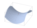 180px-Saddle point.png