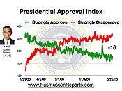 Obama approval index march 21 2010.jpg