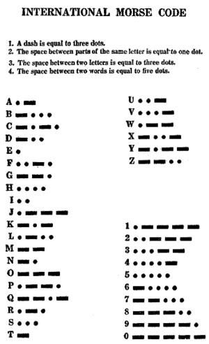 Morse Code Conservapedia
