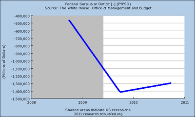 Obama deficit.png