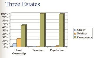 the third estate definition