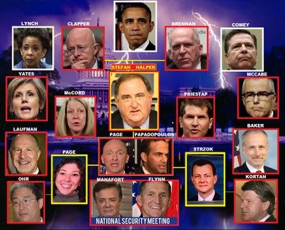Image result for Resignations, Demotions & Some Details – Complicity at the FBI & DOJ