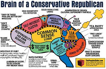 Conservative-republican-brain.jpg