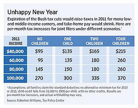Obama tax increases.JPG